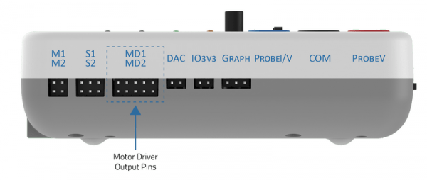 evive Motor Driver output channel