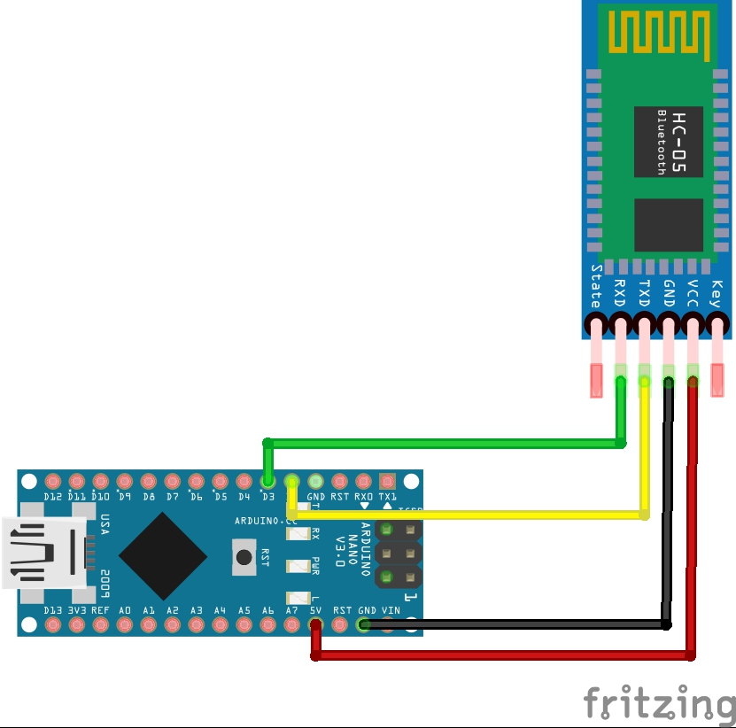 Getting Started with Dabble App - Bluetooth controller for