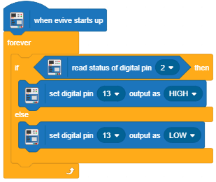 read digital state example 2