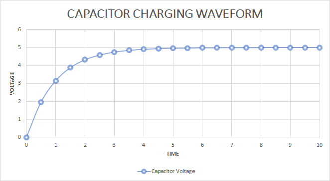 Capacitor_charging